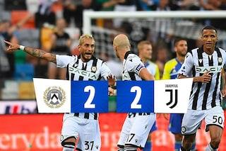 Gli errori di Szczesny e il Var fermano la Juventus: 2-2 contro l'Udinese