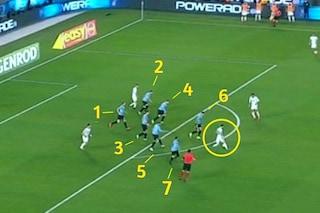 Messi marcato da 7 giocatori dell'Uruguay: si prende le loro menti, poi fa la magia