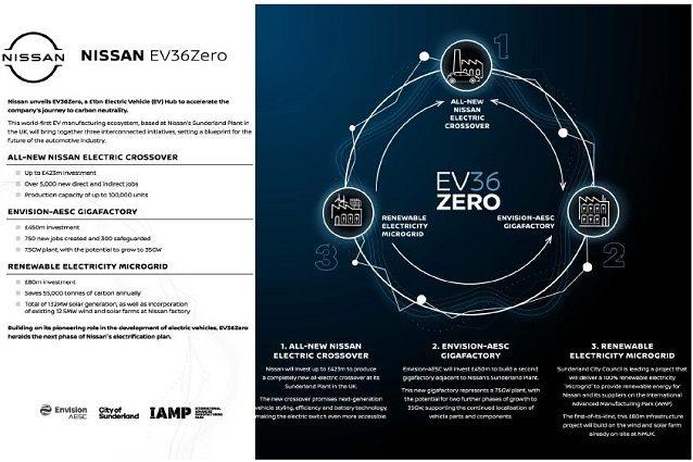 """Al """"No Smog Mobility"""" Nissan e-POWER vince il Premio Green Prix 2021"""