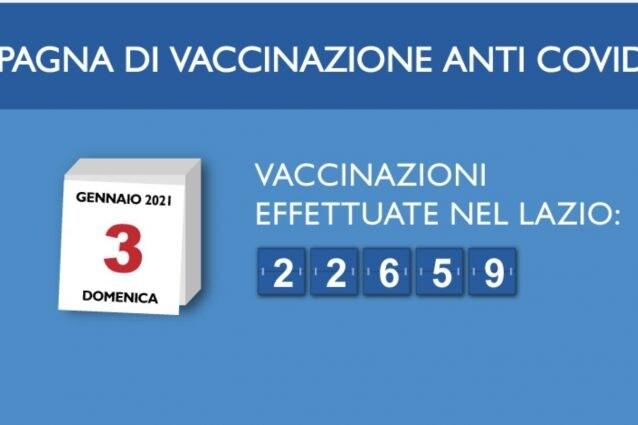 Coronavirus Lombardia, tutti i dati di oggi 24 dicembre