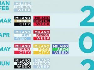 Il programma delle 'week' milanesi nel 2020