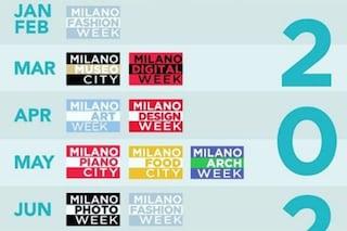 Milano, l'agenda per il 2020 è già piena: venti 'week' in undici mesi, resta libero solo dicembre