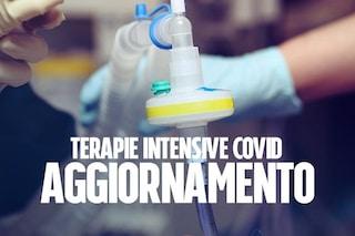 Covid19 Campania, la situazione dei ricoveri in terapia intensiva per provincia