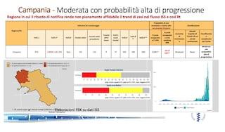"""I dati Covid dell'Iss in Campania: """"Gravità moderata con probabilità alta di progressione"""""""