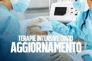 Covid, in Campania restano 23 posti letto in degenza e 35 in terapia intensiva