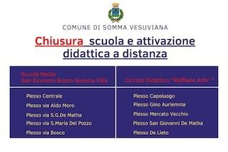 Covid, scuole chiuse a Somma Vesuviana: didattica a distanza per medie ed elementari