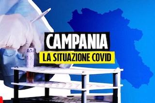 La situazione di venerdì 9 aprile sul Coronavirus in Campania