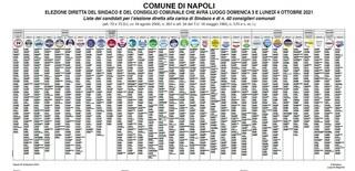 Comunali Napoli, tutte le liste ammesse per il Comune con i candidati consiglieri