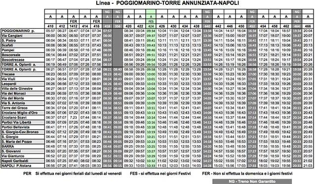 Orari Circumvesuviana Poggiomarino–Napoli (orario tabella).