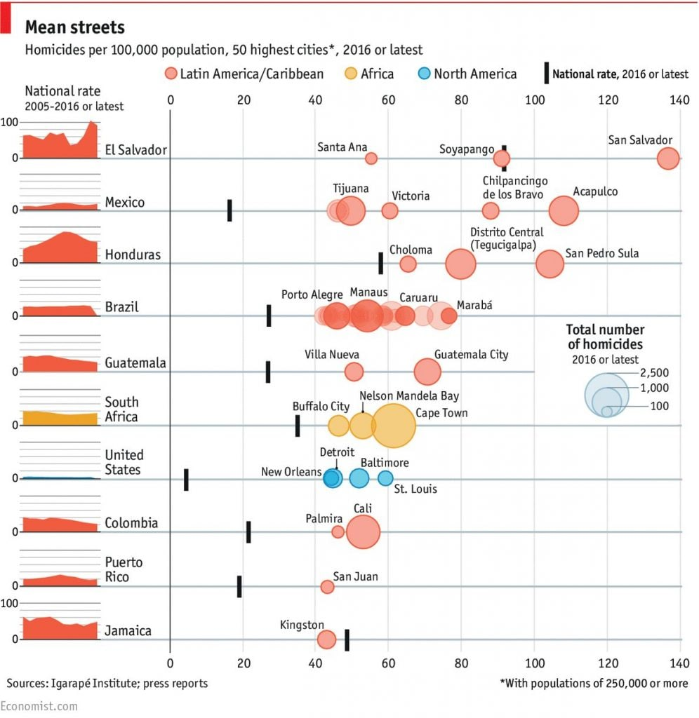 L'elaborazione del periodico The Economist sulle città più pericolose al mondo