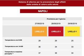 Ondata di calore Napoli venerdì 28: scatta il bollino rosso