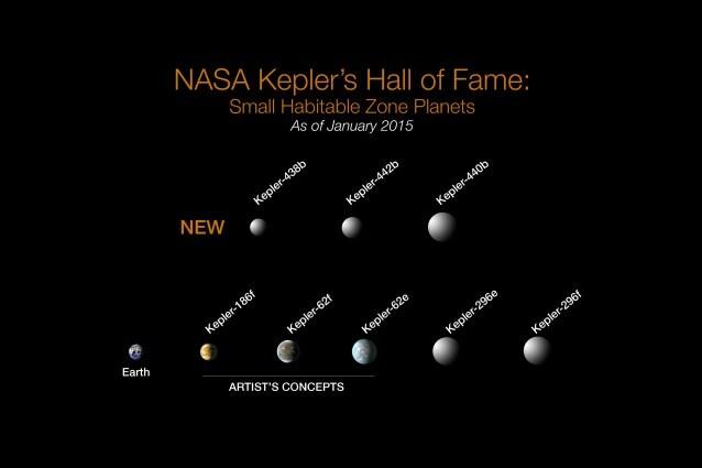 Immagine NASA delle recenti scoperte