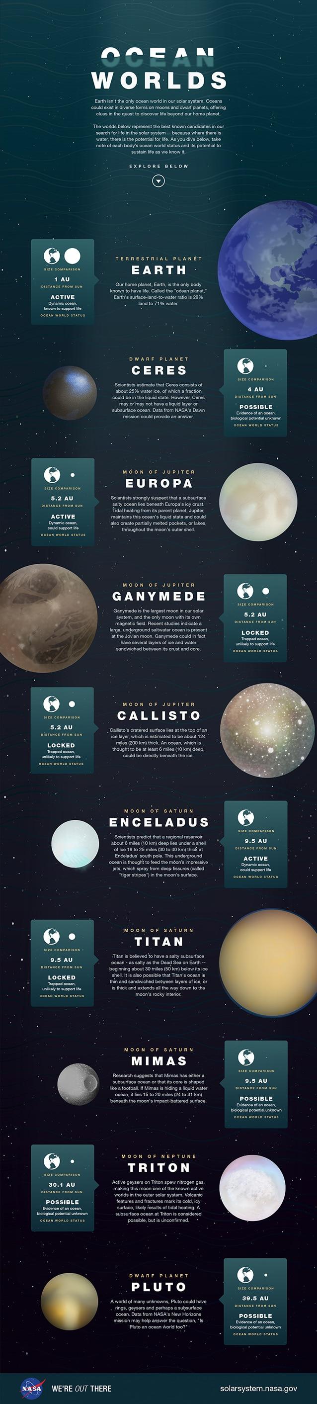 L'acqua non è affatto una prerogativa esclusiva della Terra (Image Credit: NASA/JPL–Caltech)