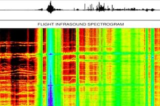 I suoni captati nella stratosfera? ET non telefona casa