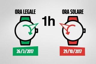 Ora solare 2017: quando e come spostare le lancette dell'orologio e a cosa serve