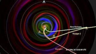 Com'è il vento solare su Plutone?