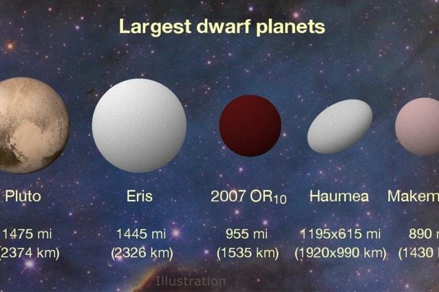 Credits: Konkoly Observatory/András Pál, Hungarian Astronomical Association/Iván Éder, NASA/JHUAPL/SwRI