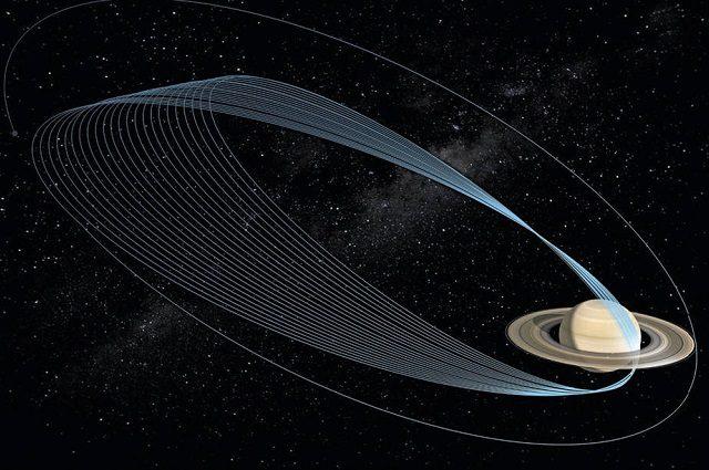 Gran Finale Cassini