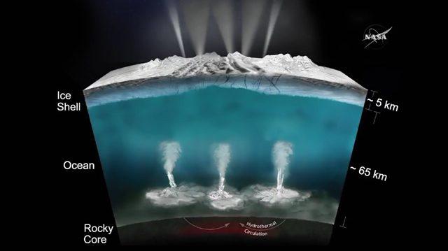 Le attività idrotermali su Encelado in una simulazione della NASA