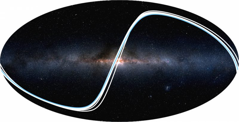 La fascia indica i punti dove sarebbe agevolata l'osservazione dei pianeti nel Sistema solare – Credit: 2MASS / A. Mellinger / R. Wells