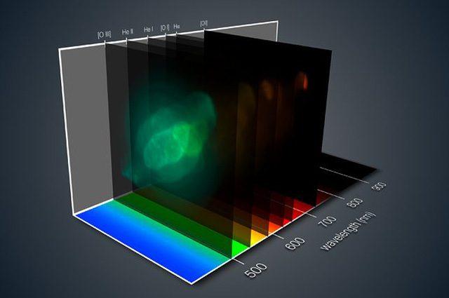 Lo spettro della nebulosa planetaria, necessario per determinare caratteristiche chimiche e fisiche