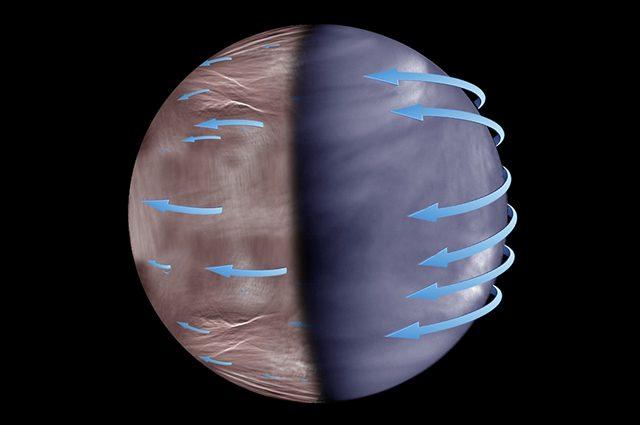 L'atmosfera notturna è più caotica e irregolare di quella diurna: credits ESA, NASA, J. Peralta e R. Hueso