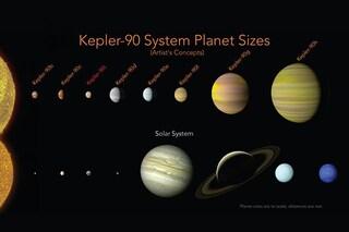 NASA, scoperto un 'sosia' del Sistema solare: ha 8 pianeti