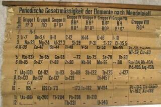 Scoperta la più antica tavola periodica del mondo: risale alla fine del XIX secolo