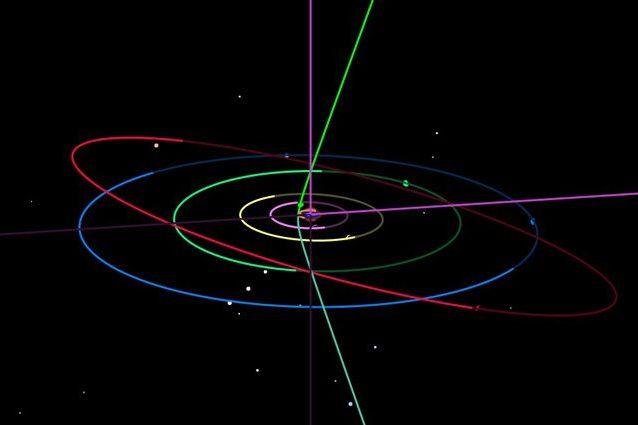 In verde l'orbita di C / 2019 Q4 (Borisov)