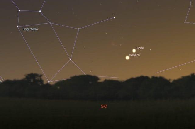 Venere e Giove nel cielo sudoccidentale. Credit: Stellarium
