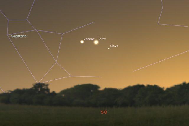 Falce di Luna, Giove e Venere nel cielo sudoccidentale. Credit: Stellarium