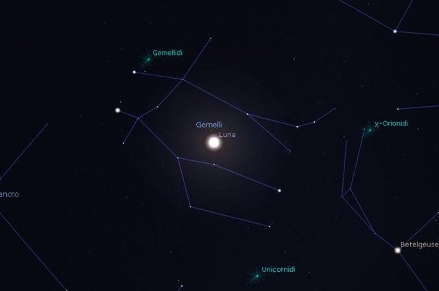 Il radiante delle Geminidi/Gemellidi. Credit: Stellarium