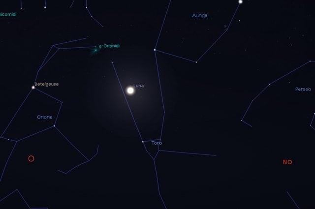 La posizione della Luna Piena Fredda. Credit: Stellarium