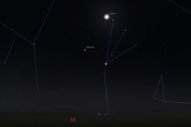 La congiunzione astrale tra Luna, Marte e Antares del 20 gennaio. Credit: Stellarium