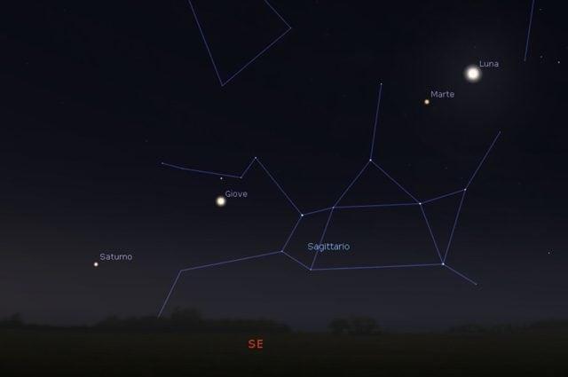 La falce di Luna, Marte, Giove e Saturno nel cielo sudorientale del 18 febbraio. Credit: simulazione con Stellarium