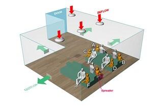 L'aerazione può disperdere il coronavirus fino al 99,6% in un ambiente chiuso