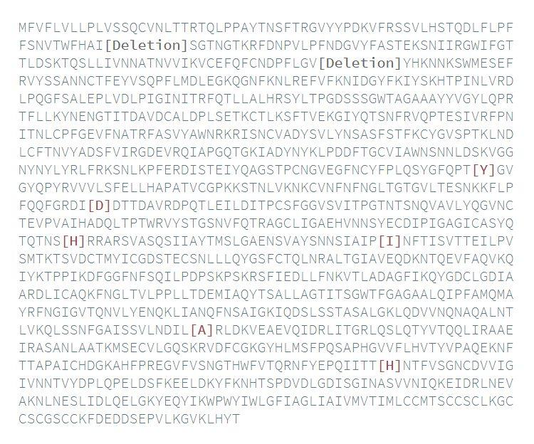 La sequenza amminoacidica della proteina Spike della variante B.1.1.7