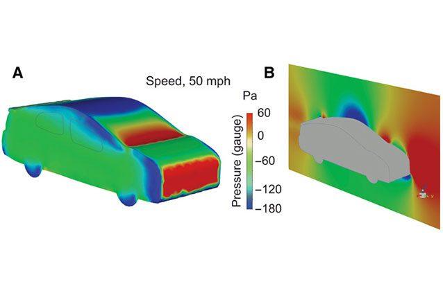 Il gradiente di pressione d'aria in un'auto a 80 km/h con i quattro finestrini chiusi / Science Advances