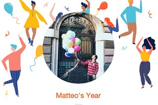 Facebook rilascia i post personalizzati per ricordare il 2014: ecco come realizzarli