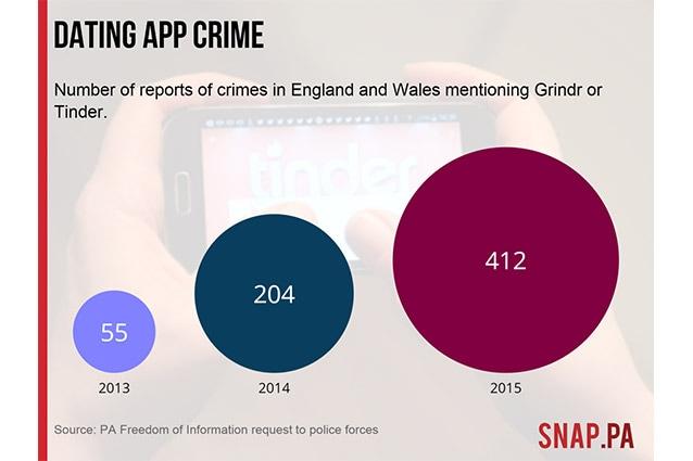 polizia incontri UK Velocità datazione alta picco