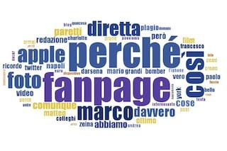 Quali sono le parole che utilizzi di più su Facebook? Te lo svela QuizzStar