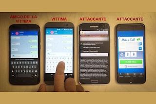WhatsApp, scoperta una pericolosa falla di sicurezza: ecco come difendersi