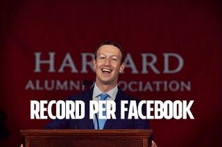 Facebook continua a crescere: trimestrale positiva grazie ai 2 miliardi di utenti