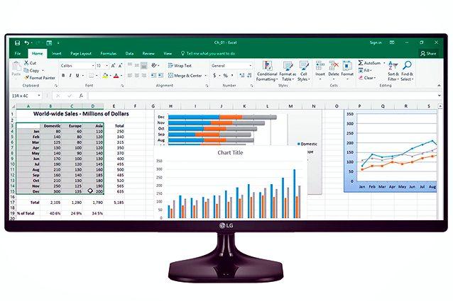 migliore monitor