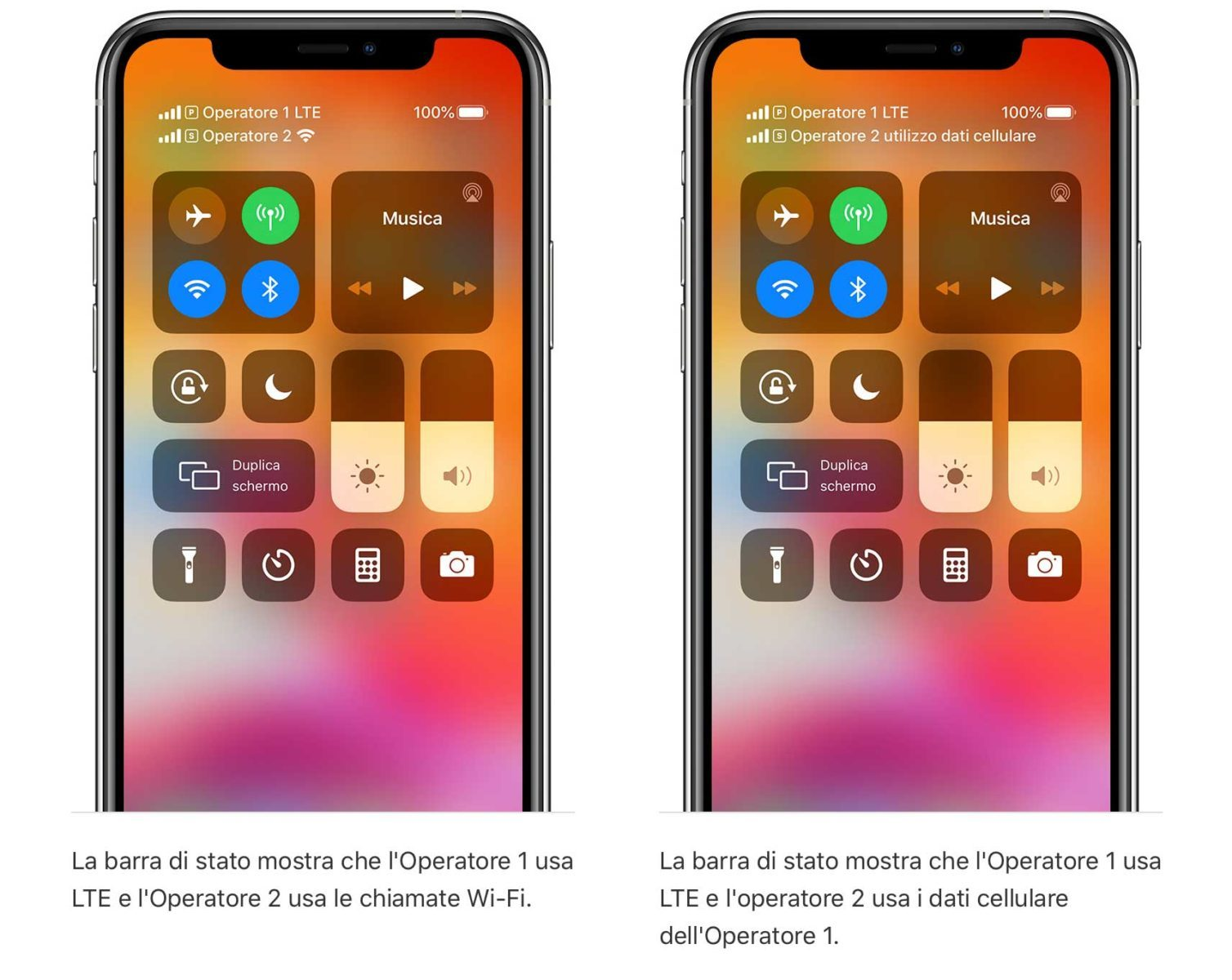 esim italia 2019 iPhone