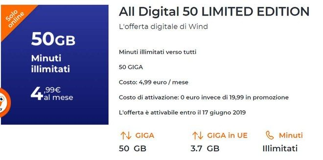 eSIM Wind iPhone Italia