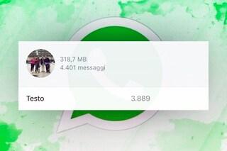 La funzione nascosta di WhatsApp per scoprire il numero di messaggi scambiati