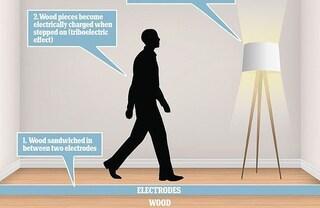 Questo pavimento genera elettricità quando ci cammini sopra: ecco come funziona