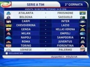 acf6ff2634 Da qualche anno la Serie A si è adeguata ai grandi campionati  internazionali, che non hanno mai previsto teste di serie nella creazione  dei calendari.