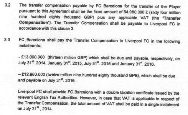 Una parte del contratto di Luis Suarez pubblicato da Football Leaks